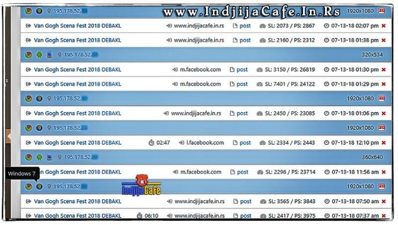 Opstinska uprava Indjija uz jutarnju kafu cita IndjijaCafe